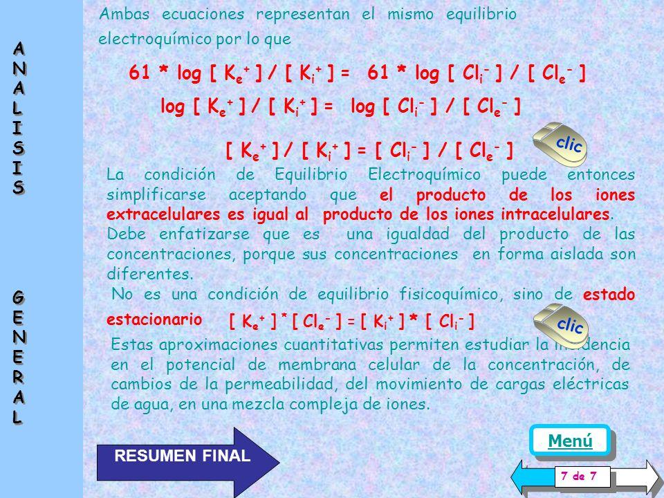 61 * log [ Ke+ ] / [ Ki+ ] = 61 * log [ Cli- ] / [ Cle- ]
